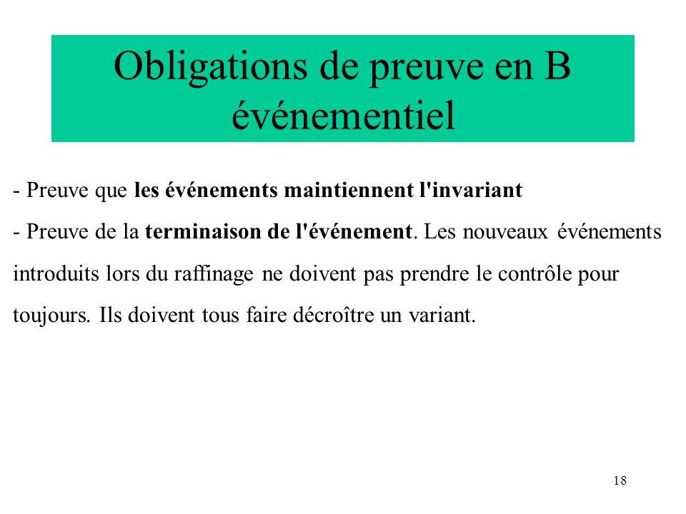 Obligations de preuve en B événementiel