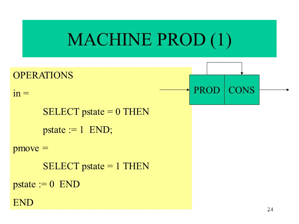 MACHINE PROD (1) OPERATIONS in = SELECT pstate = 0 THEN