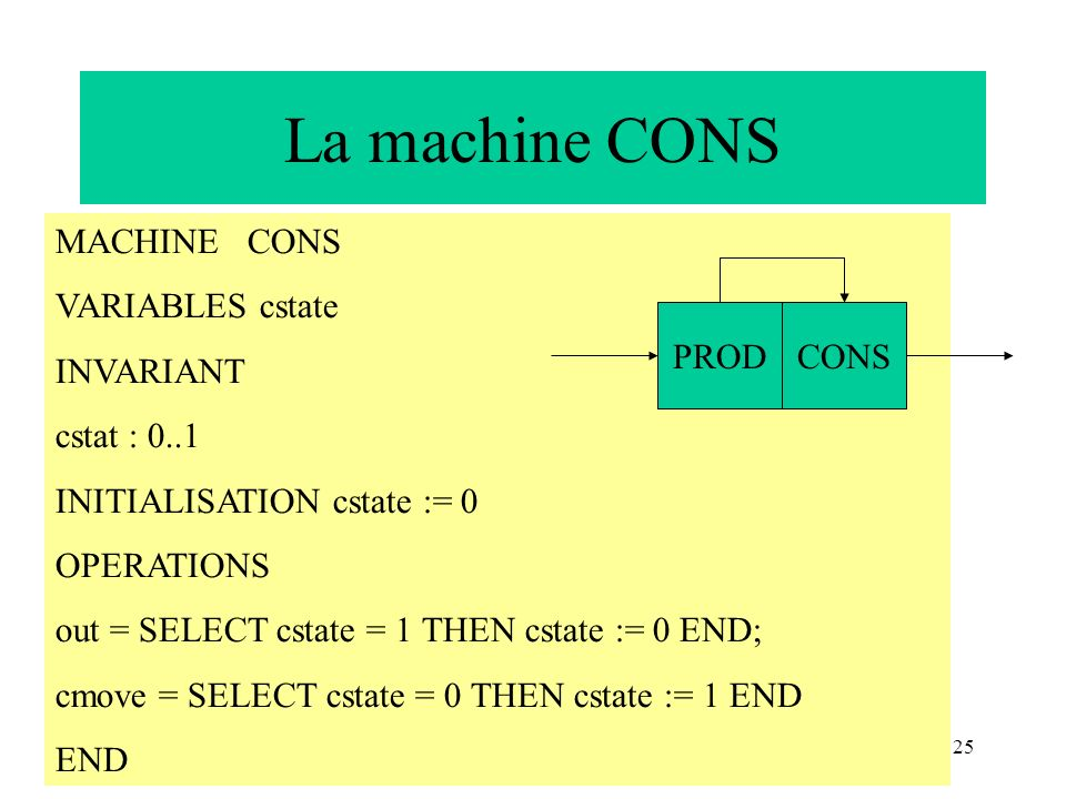 La machine CONS MACHINE CONS VARIABLES cstate INVARIANT cstat : 0..1
