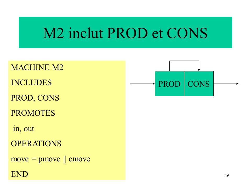 M2 inclut PROD et CONS MACHINE M2 INCLUDES PROD, CONS PROMOTES in, out