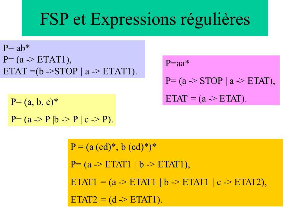 P= ab* P= (a -> ETAT1), ETAT =(b ->STOP | a -> ETAT1).