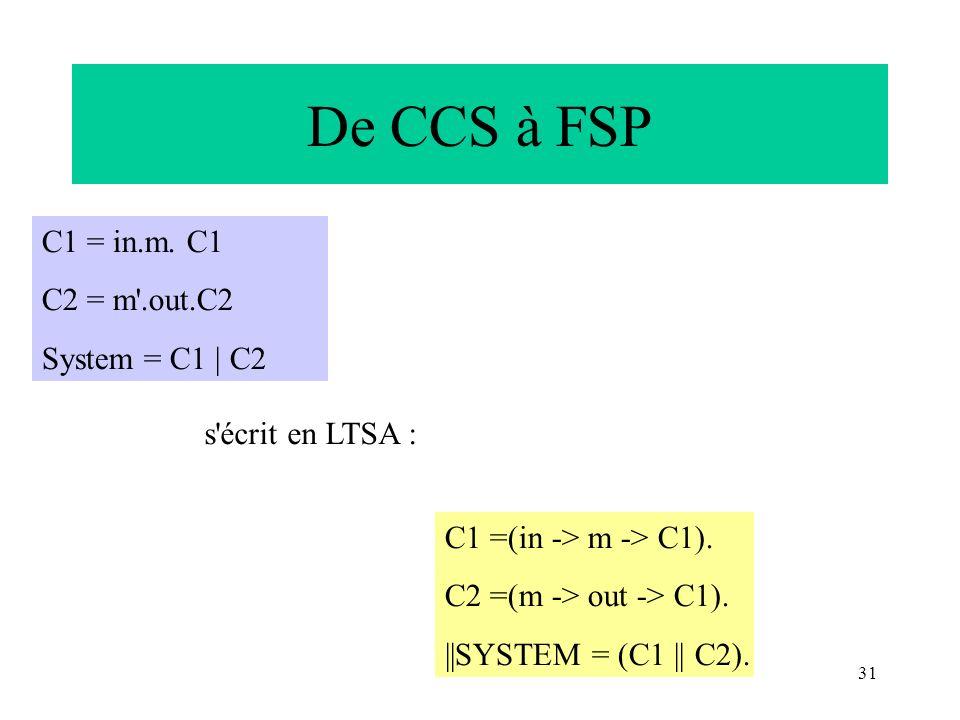 De CCS à FSP C1 = in.m. C1 C2 = m .out.C2 System = C1 | C2