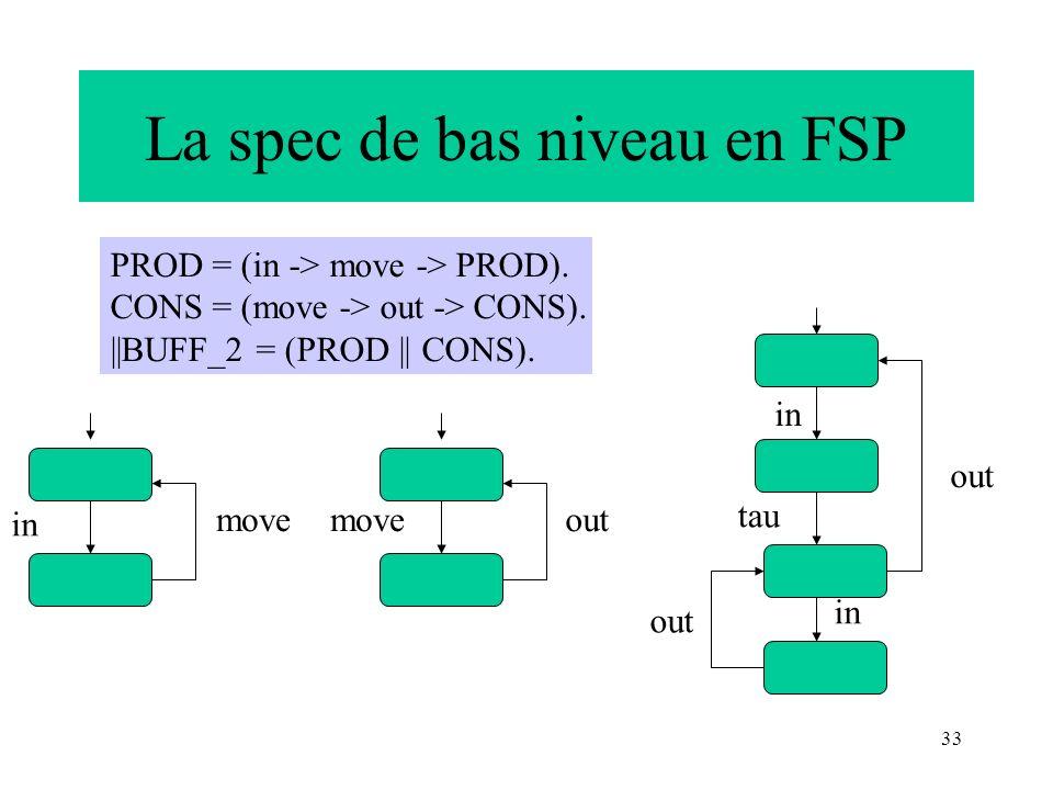 La spec de bas niveau en FSP