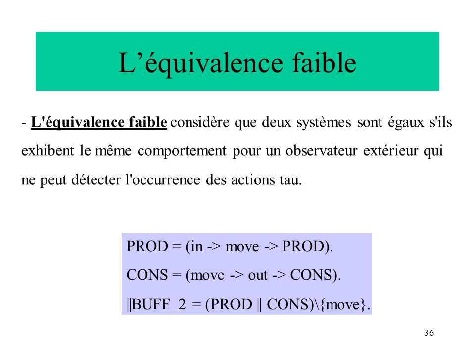 L'équivalence faible - L équivalence faible considère que deux systèmes sont égaux s ils.