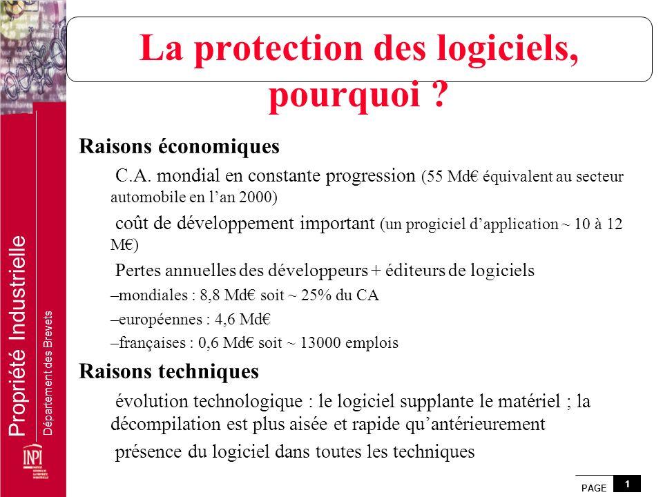 La protection des logiciels, pourquoi