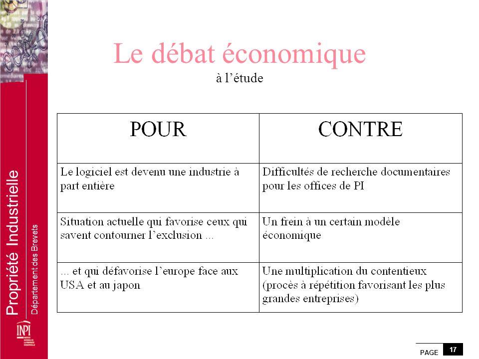 Le débat économique à l'étude