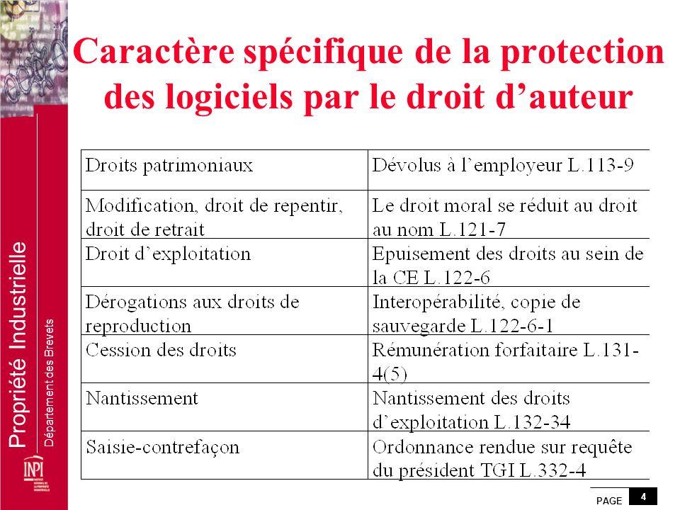 Caractère spécifique de la protection des logiciels par le droit d'auteur