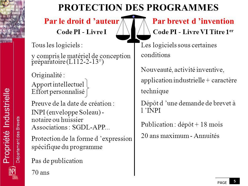 PROTECTION DES PROGRAMMES Code PI - Livre VI Titre 1er