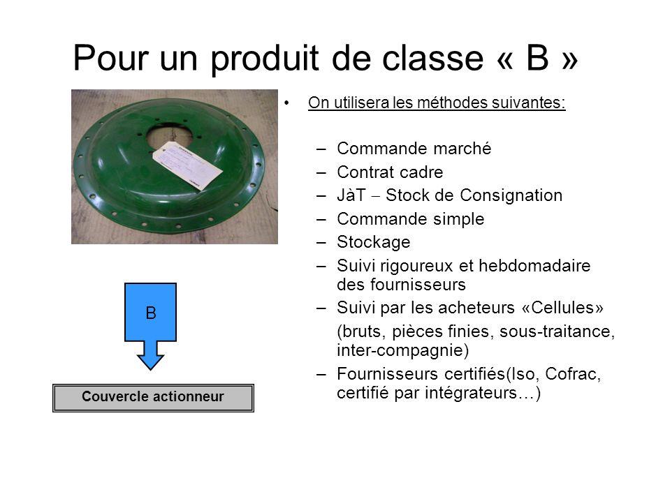 Pour un produit de classe « B »