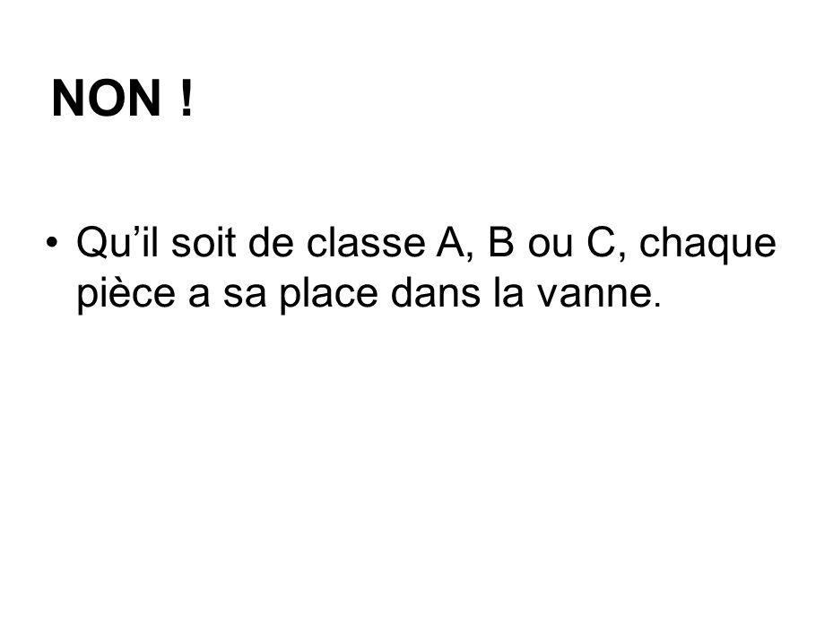 NON ! Qu'il soit de classe A, B ou C, chaque pièce a sa place dans la vanne.