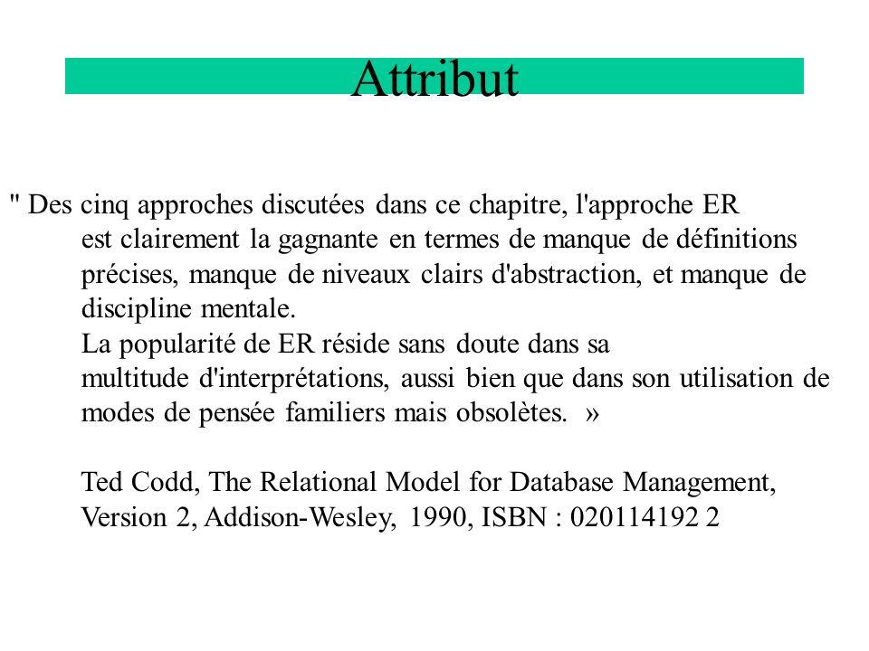 Attribut Des cinq approches discutées dans ce chapitre, l approche ER. est clairement la gagnante en termes de manque de définitions.