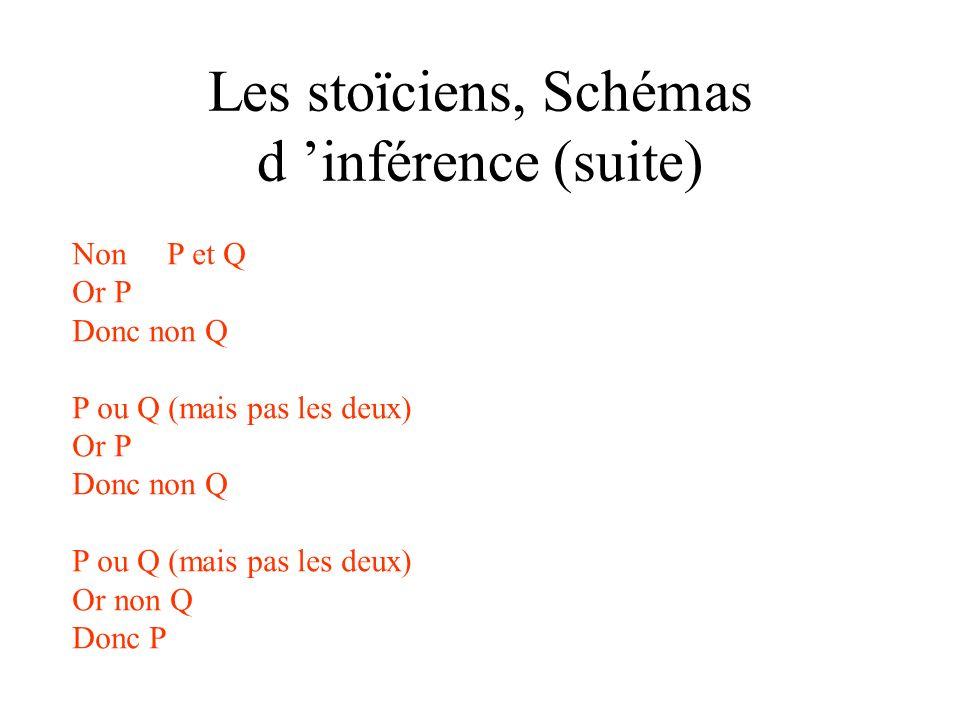 Les stoïciens, Schémas d 'inférence (suite)