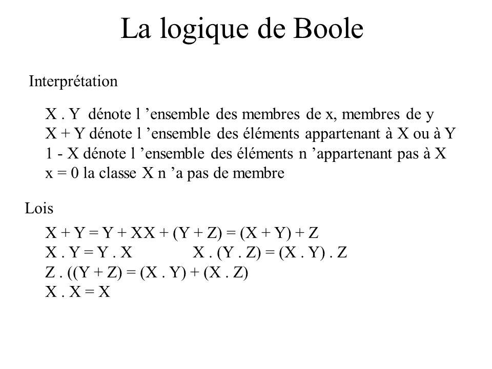 La logique de Boole Interprétation