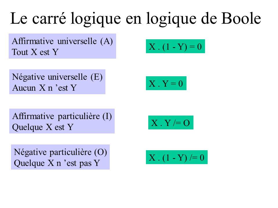 Le carré logique en logique de Boole