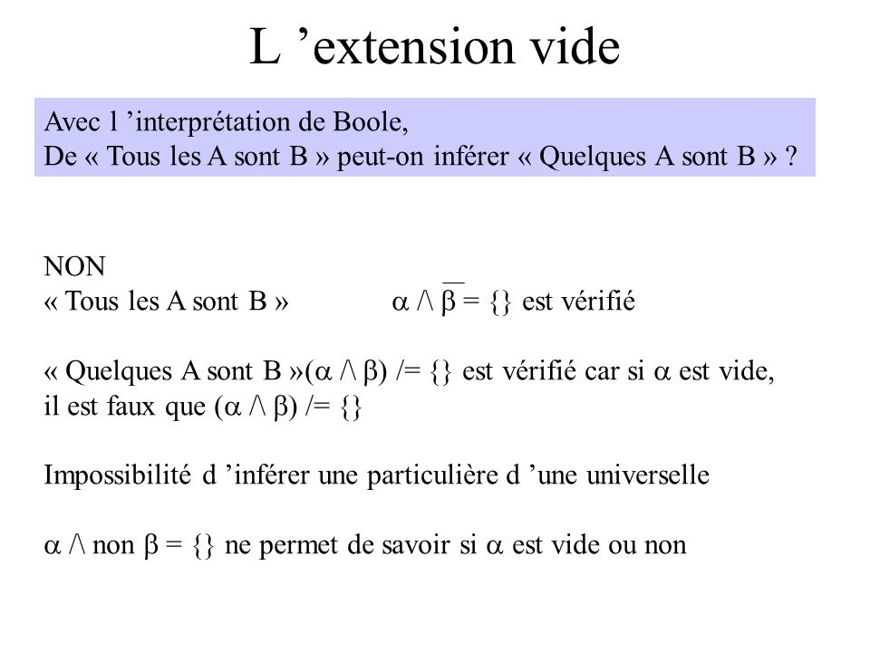 L 'extension vide Avec l 'interprétation de Boole,