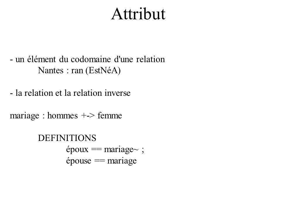 Attribut - un élément du codomaine d une relation