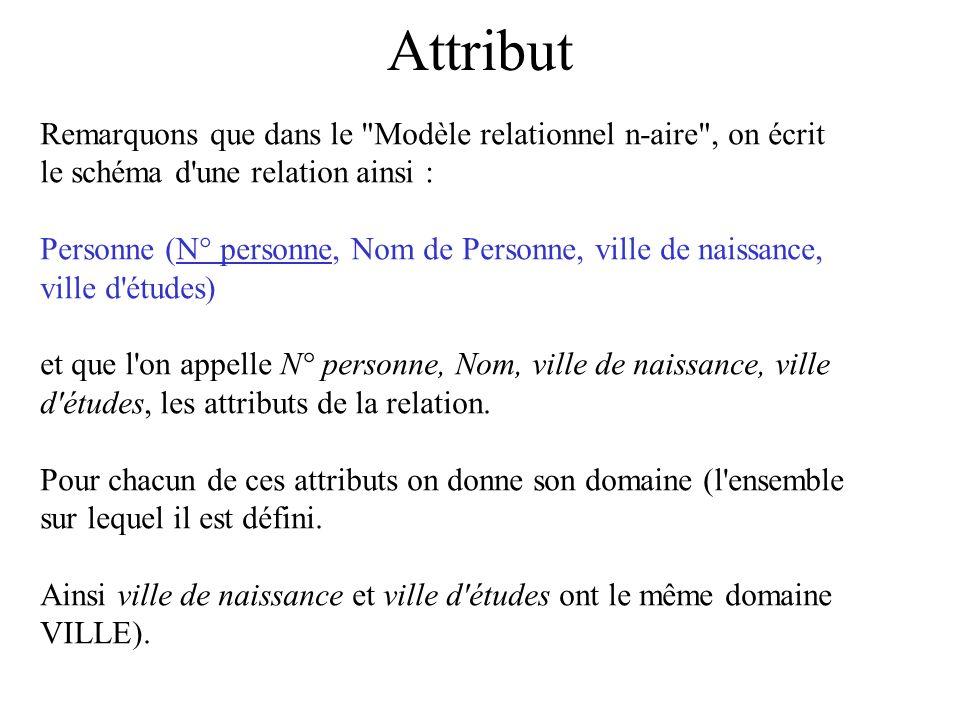 Attribut Remarquons que dans le Modèle relationnel n-aire , on écrit le schéma d une relation ainsi :