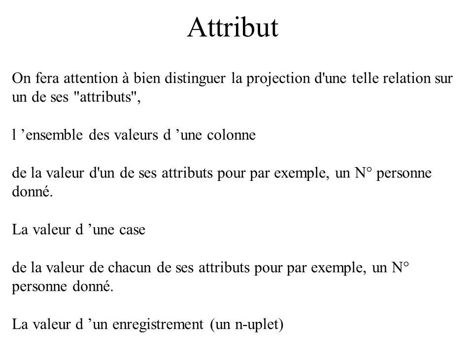 AttributOn fera attention à bien distinguer la projection d une telle relation sur un de ses attributs ,