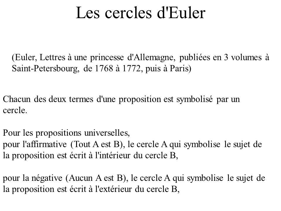 Les cercles d Euler (Euler, Lettres à une princesse d Allemagne, publiées en 3 volumes à Saint-Petersbourg, de 1768 à 1772, puis à Paris)