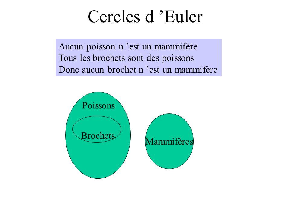 Cercles d 'Euler Aucun poisson n 'est un mammifère