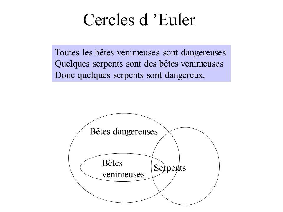 Cercles d 'Euler Toutes les bêtes venimeuses sont dangereuses Quelques serpents sont des bêtes venimeuses.