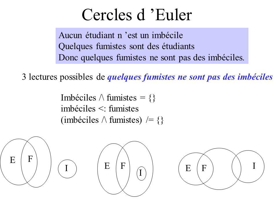 Cercles d 'Euler Aucun étudiant n 'est un imbécile
