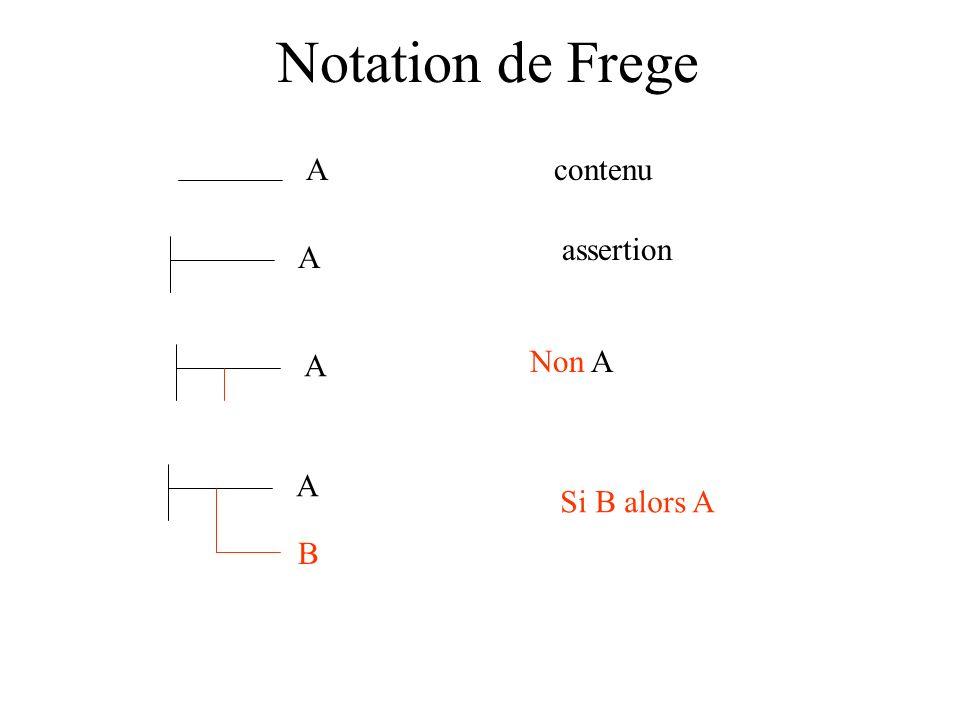 Notation de Frege A contenu assertion A A Non A A Si B alors A B
