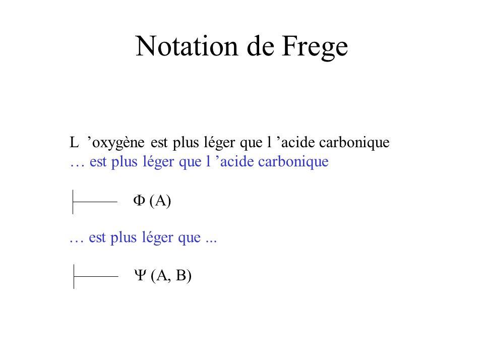 Notation de Frege L 'oxygène est plus léger que l 'acide carbonique