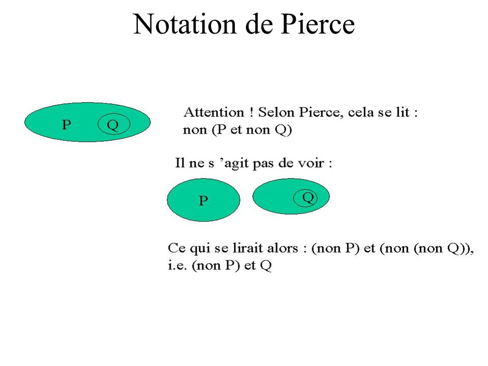 Notation de Pierce