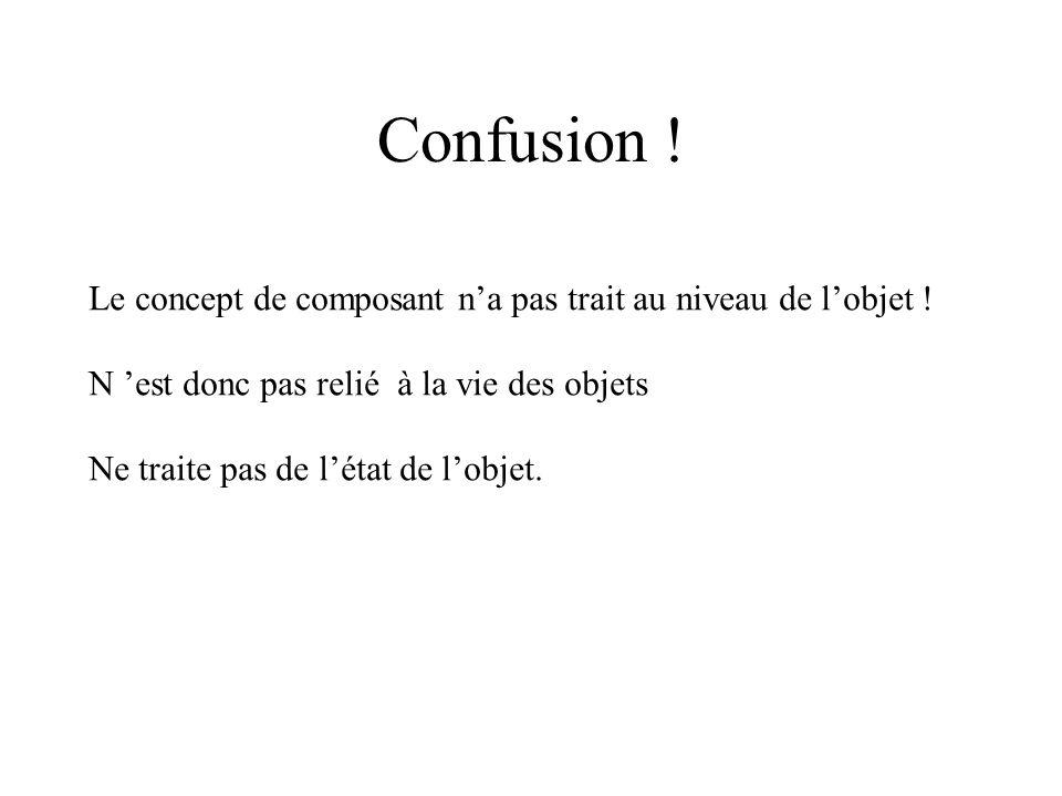 Confusion !Le concept de composant n'a pas trait au niveau de l'objet ! N 'est donc pas relié à la vie des objets.
