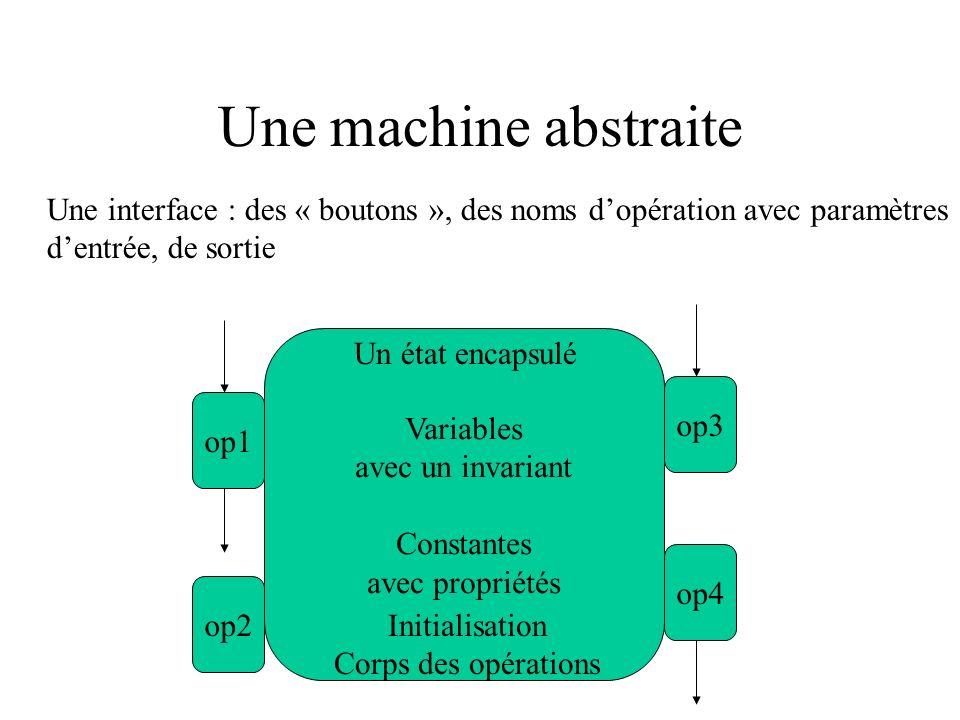 Une machine abstraiteUne interface : des « boutons », des noms d'opération avec paramètres. d'entrée, de sortie.