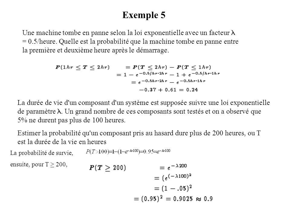 Une machine tombe en panne selon la loi exponentielle avec un facteur  = 0.5/heure. Quelle est la probabilité que la machine tombe en panne entre la première et deuxième heure après le démarrage.