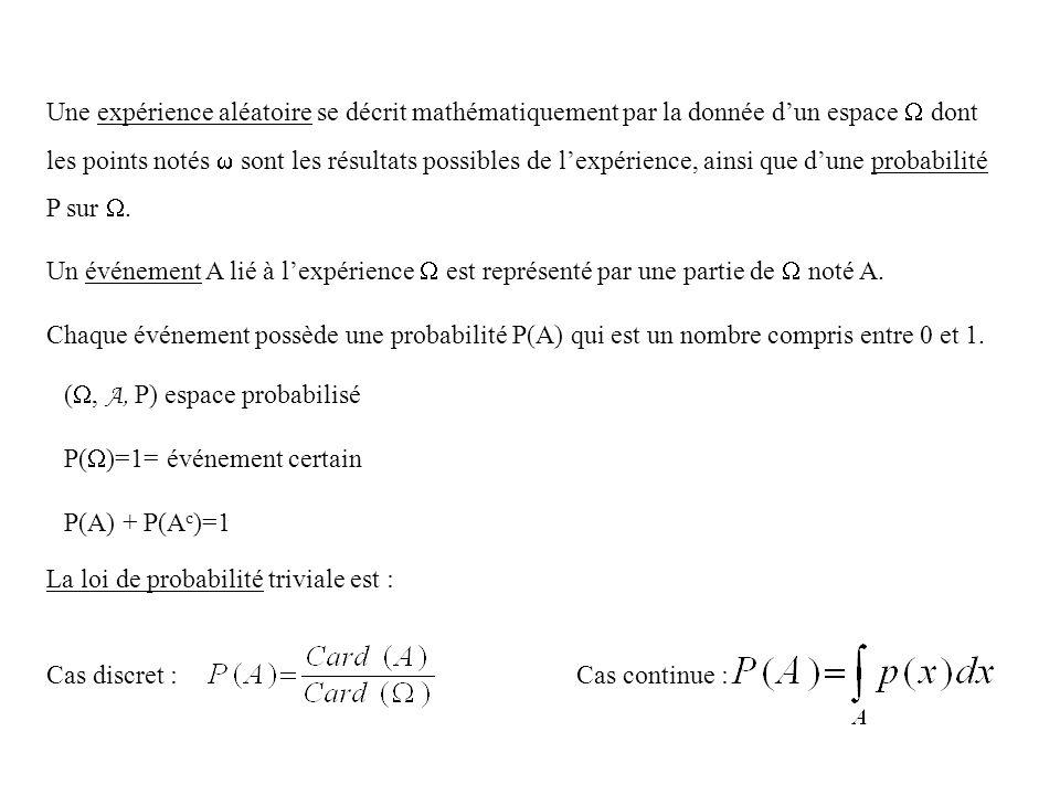 Une expérience aléatoire se décrit mathématiquement par la donnée d'un espace  dont les points notés  sont les résultats possibles de l'expérience, ainsi que d'une probabilité P sur .