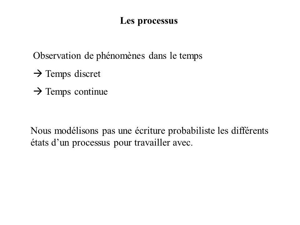 Les processus Observation de phénomènes dans le temps. Temps discret. Temps continue.