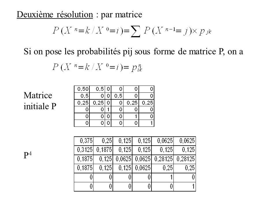 Deuxième résolution : par matrice
