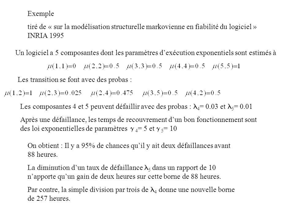 Exemple tiré de « sur la modélisation structurelle markovienne en fiabilité du logiciel » INRIA 1995.