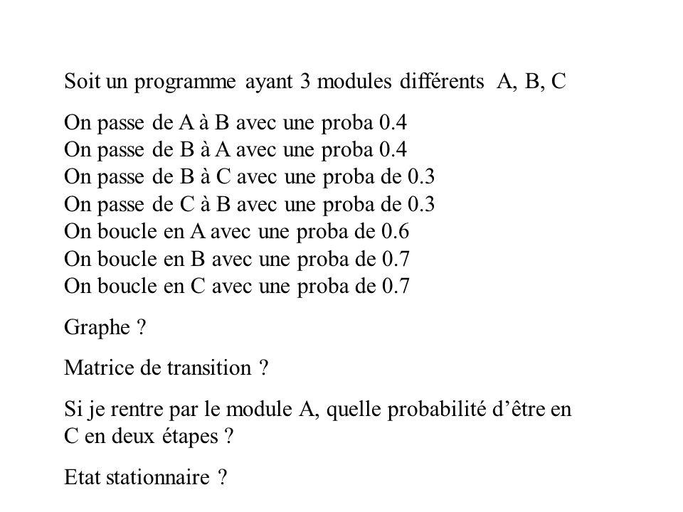 Soit un programme ayant 3 modules différents A, B, C