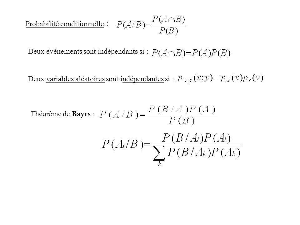 Probabilité conditionnelle :