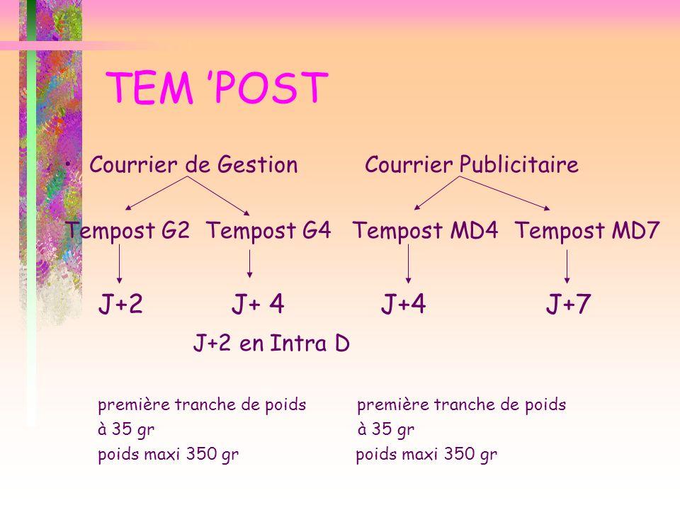 TEM 'POST J+2 J+ 4 J+4 J+7 J+2 en Intra D