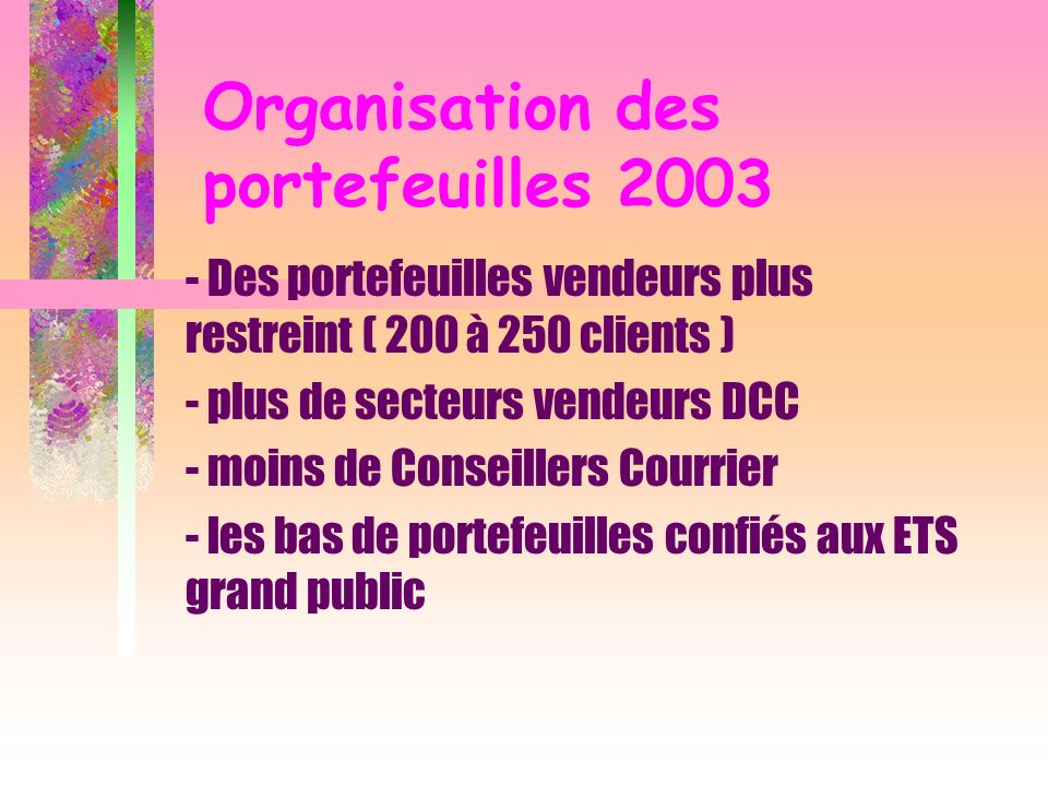 Organisation des portefeuilles 2003