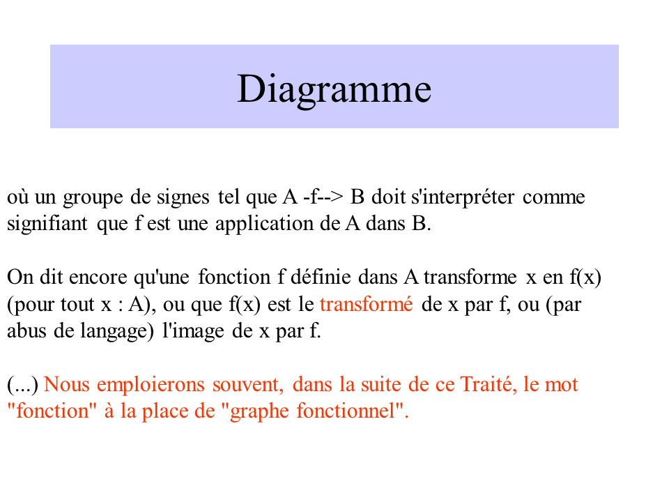 Diagramme où un groupe de signes tel que A -f--> B doit s interpréter comme signifiant que f est une application de A dans B.