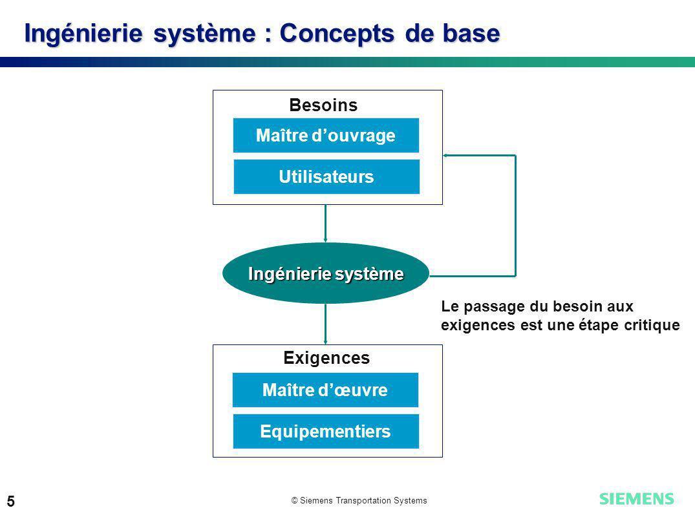 Ingénierie système : Concepts de base