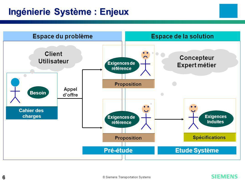 Ingénierie Système : Enjeux