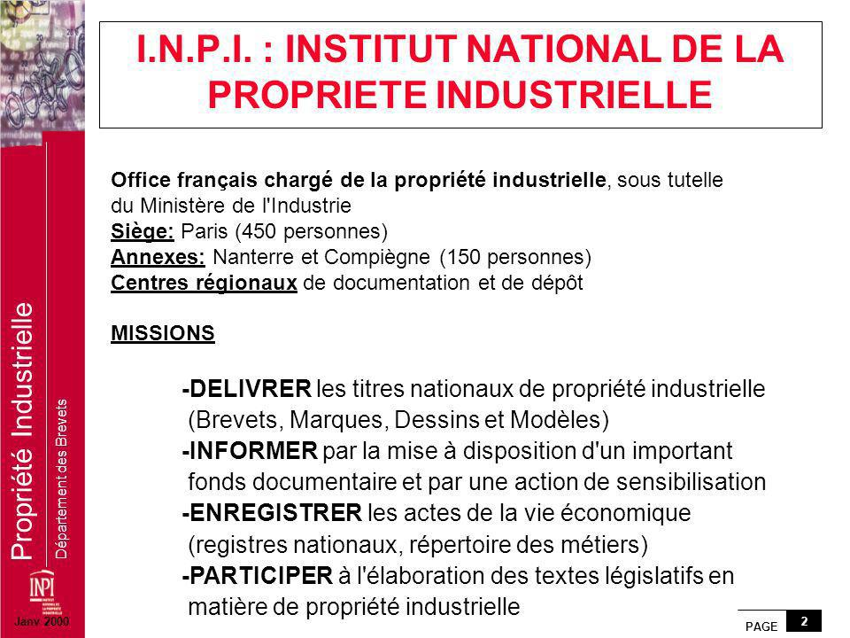 I.N.P.I. : INSTITUT NATIONAL DE LA PROPRIETE INDUSTRIELLE