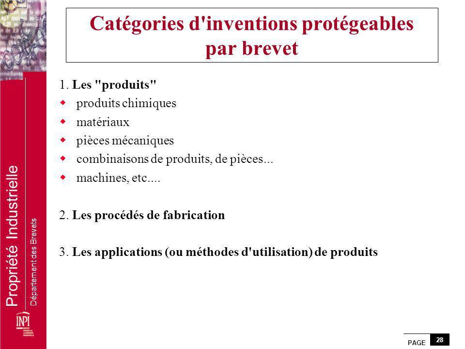 Catégories d inventions protégeables par brevet