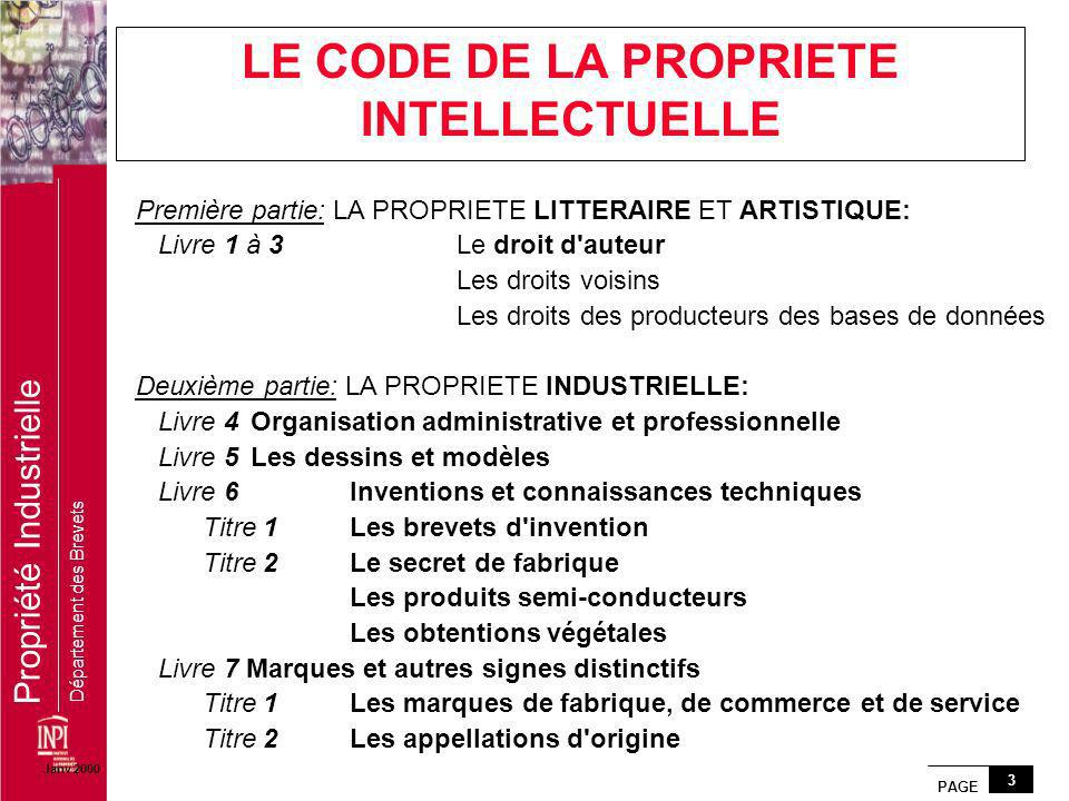 LE CODE DE LA PROPRIETE INTELLECTUELLE