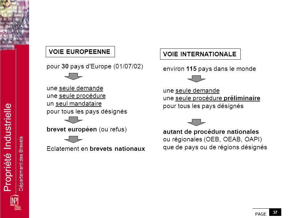 VOIE EUROPEENNE pour 30 pays d Europe (01/07/02) une seule demande. une seule procédure. un seul mandataire.