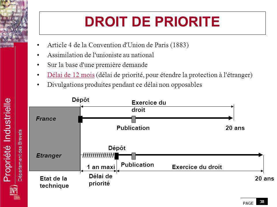 DROIT DE PRIORITE Article 4 de la Convention d Union de Paris (1883)