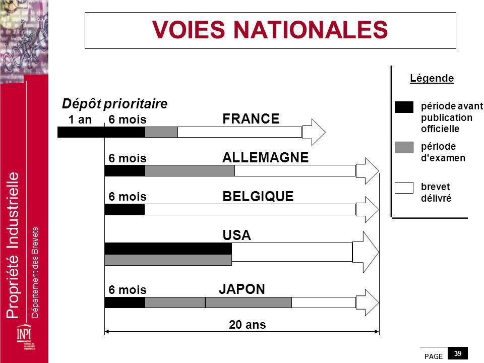 VOIES NATIONALES Dépôt prioritaire FRANCE ALLEMAGNE BELGIQUE USA JAPON