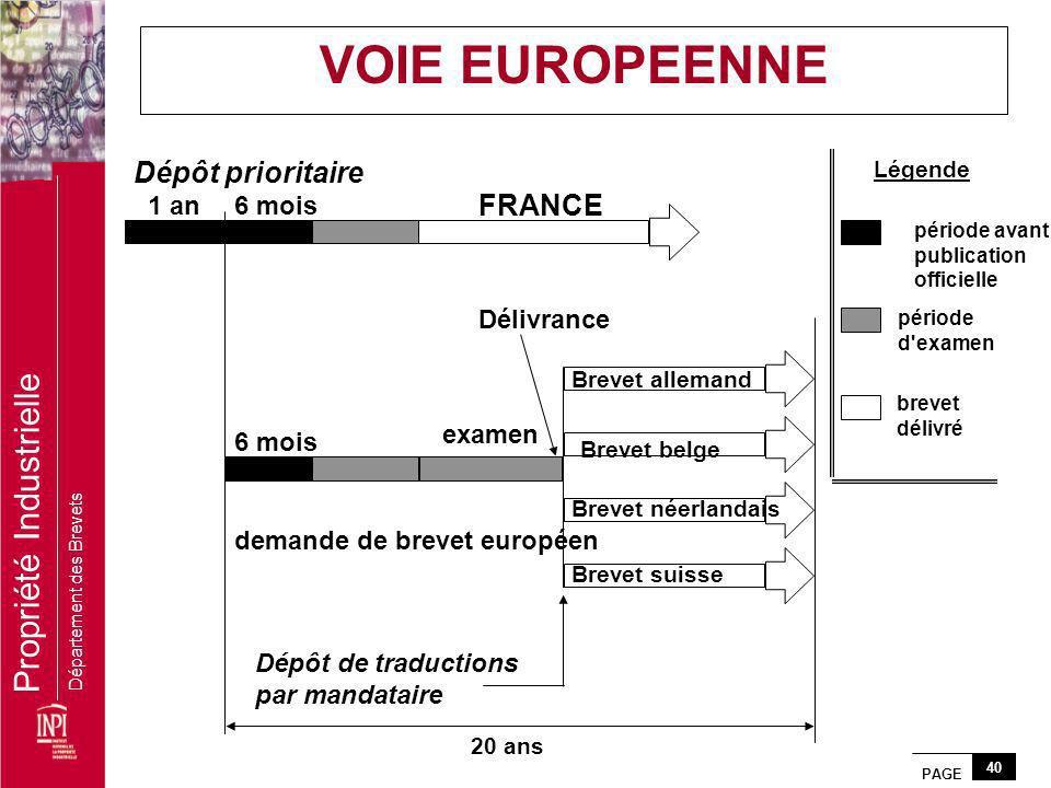 VOIE EUROPEENNE Dépôt prioritaire FRANCE 1 an 6 mois examen